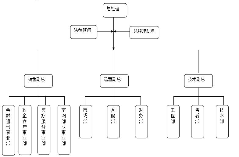 QQ浏览器截图20190215130357